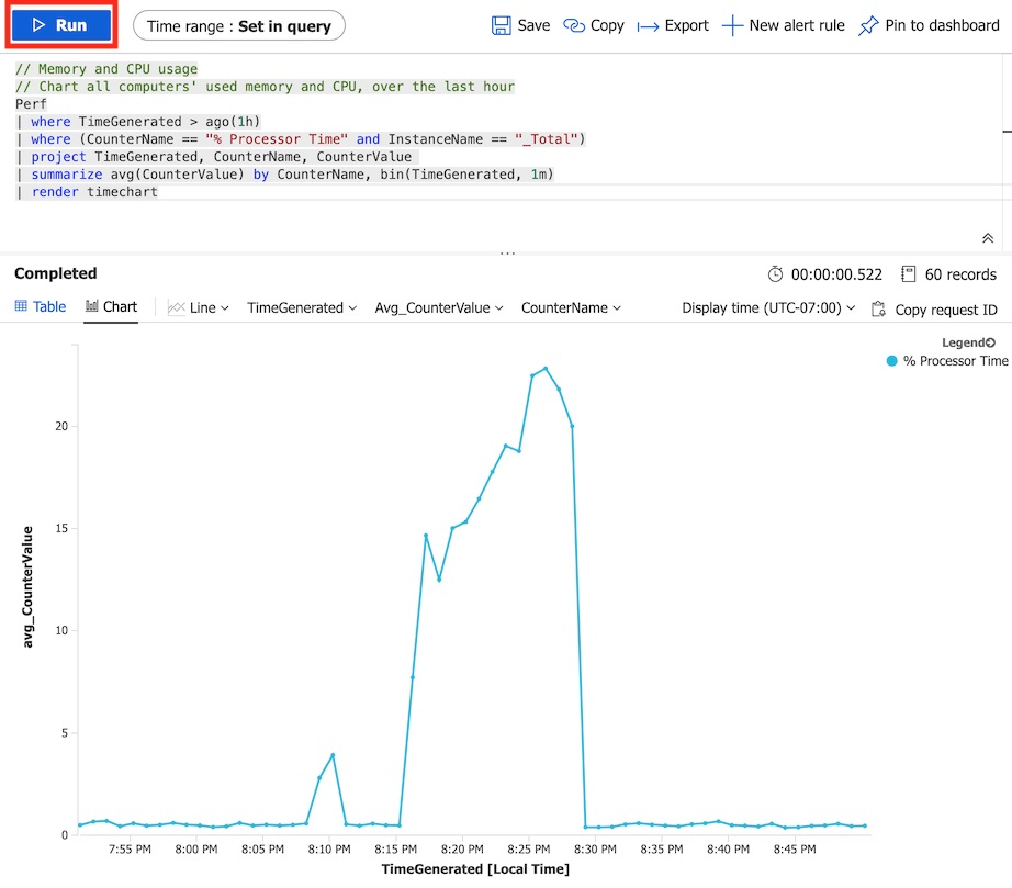Log Analytics Query Results